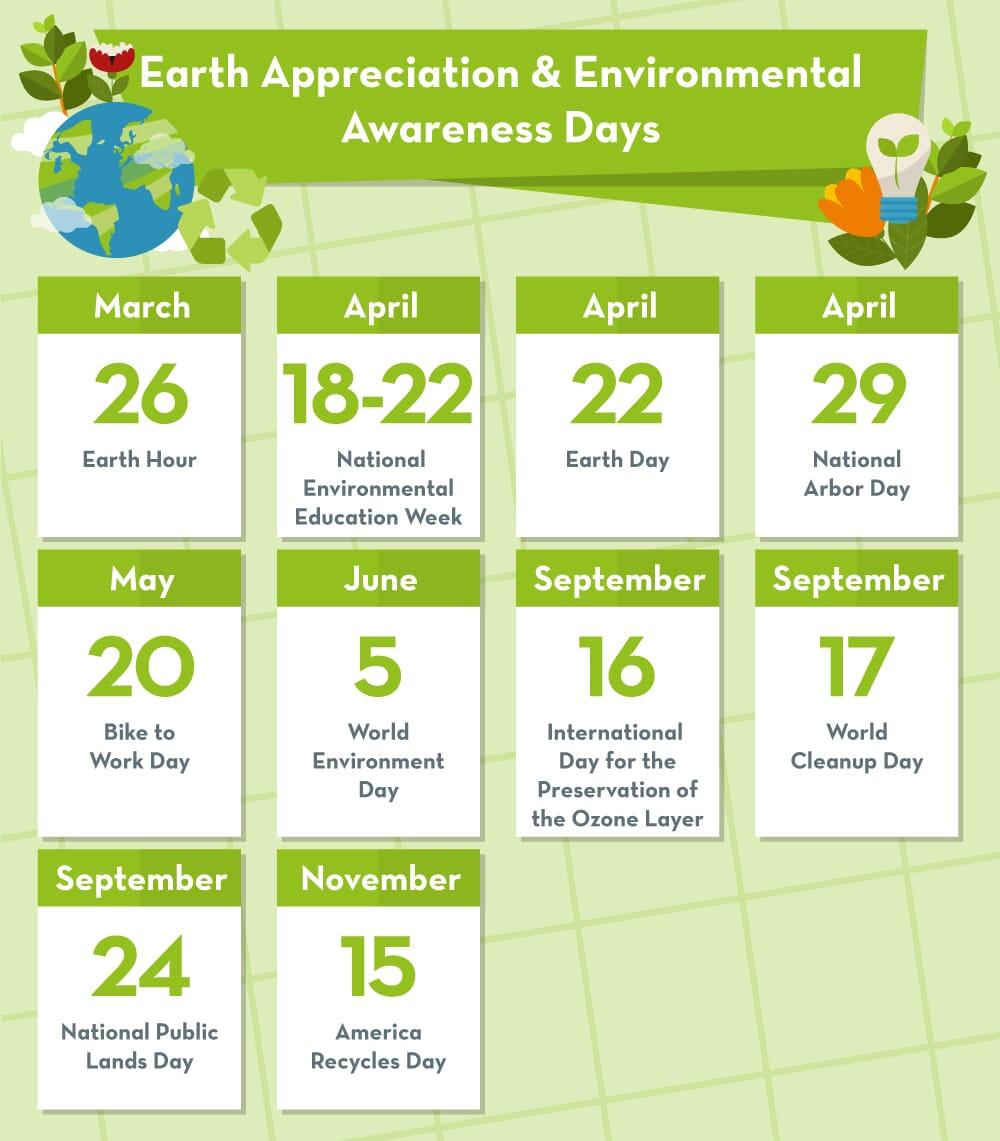 Earth appreciation days'