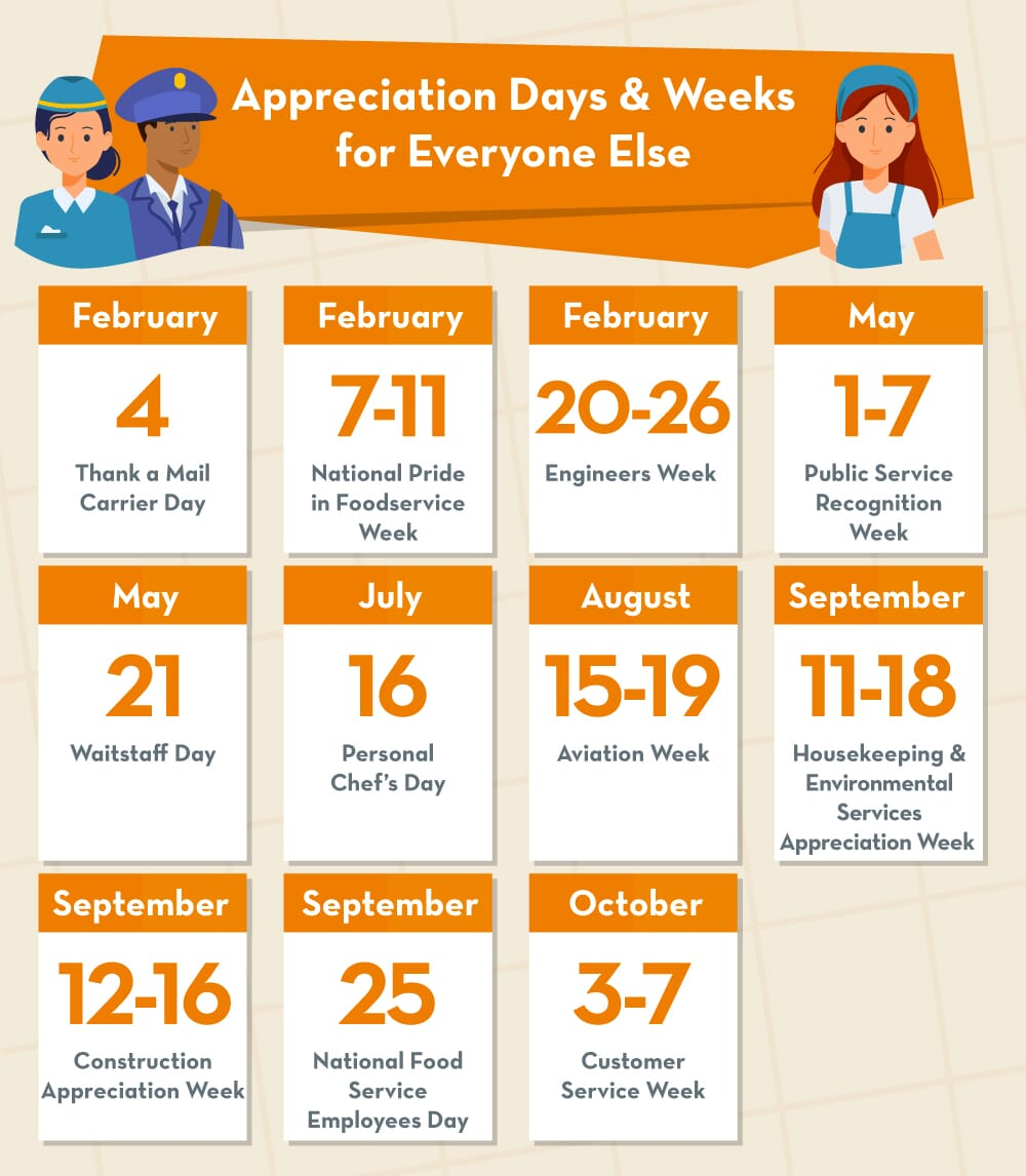 Employee appreciation holidays calendar for other industries