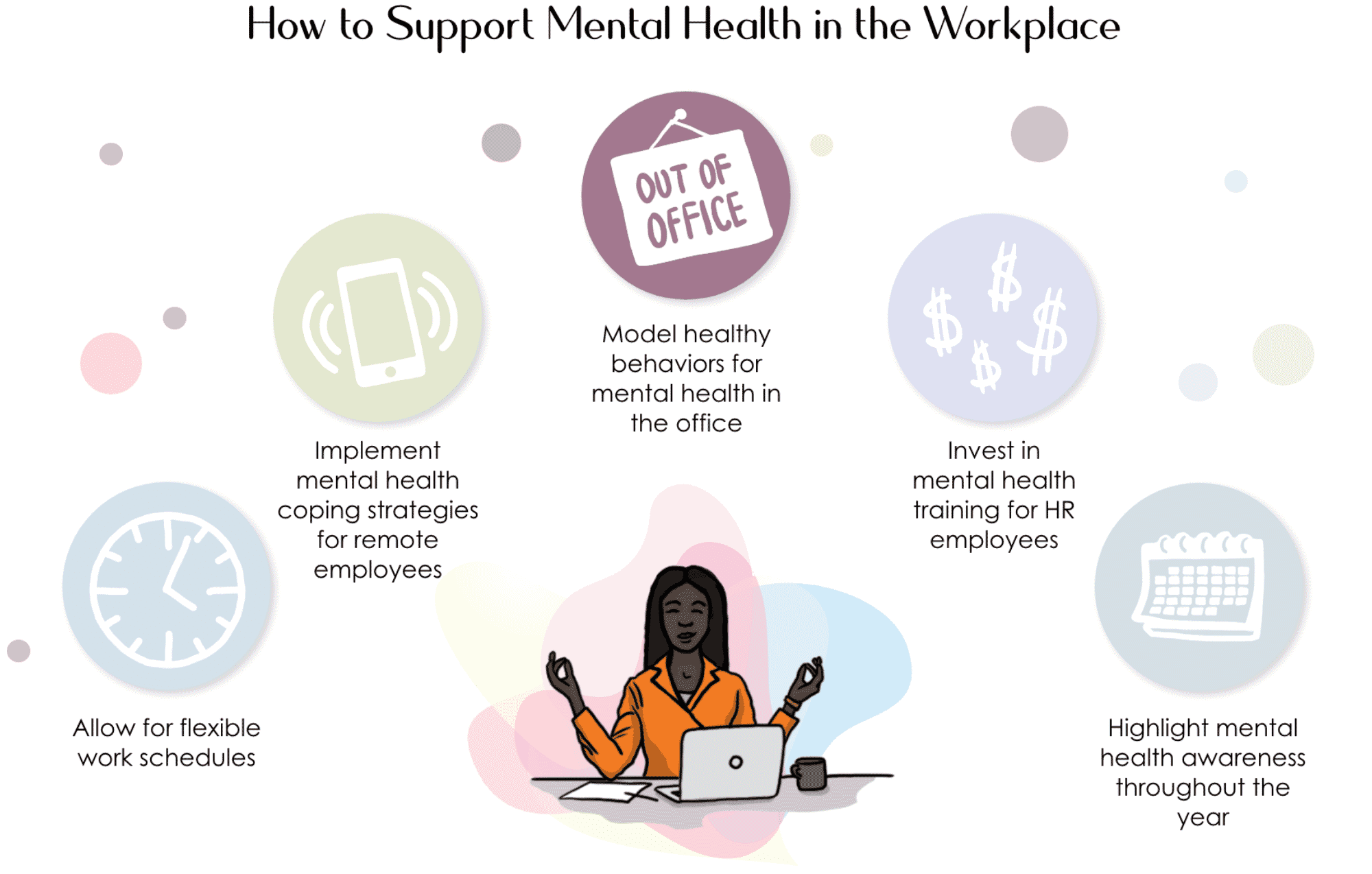 Model healthy behaviors for mental health in the office