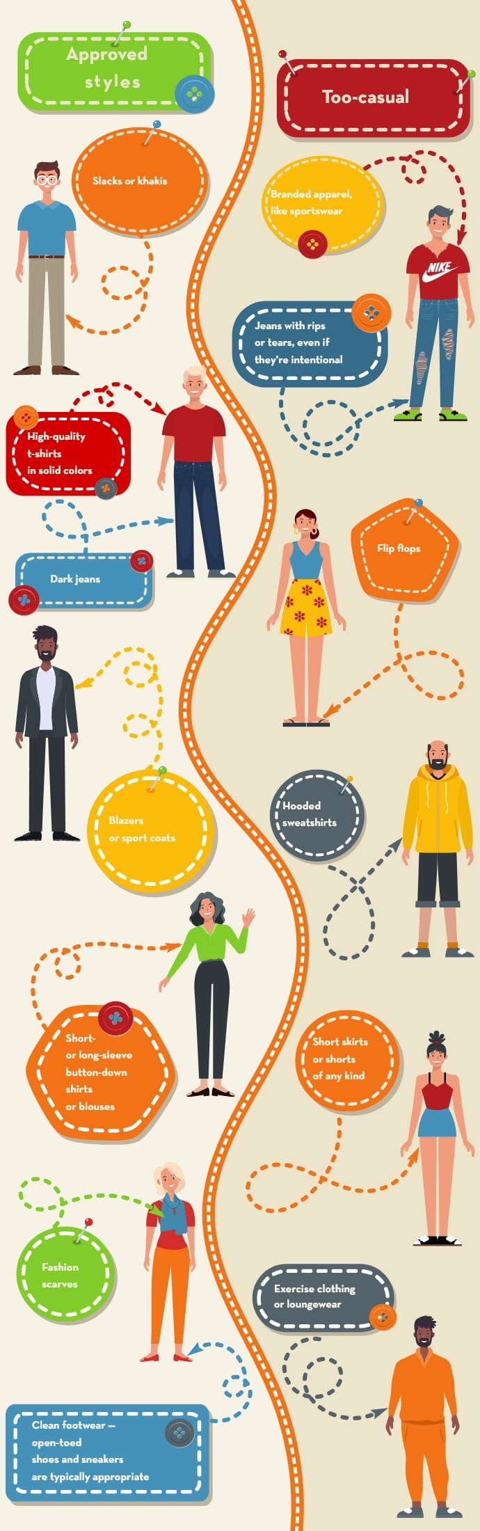 How to Communicate the Office Casual Look to Employees